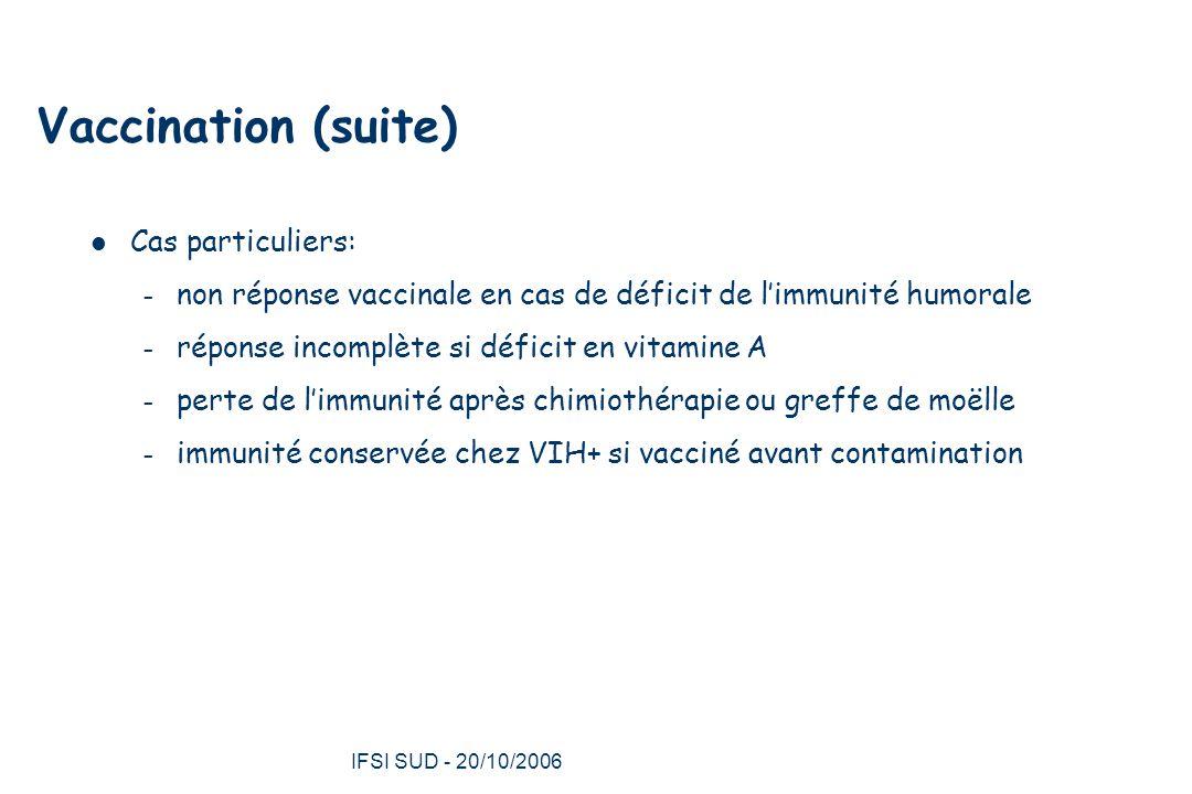 Vaccination (suite) Cas particuliers: