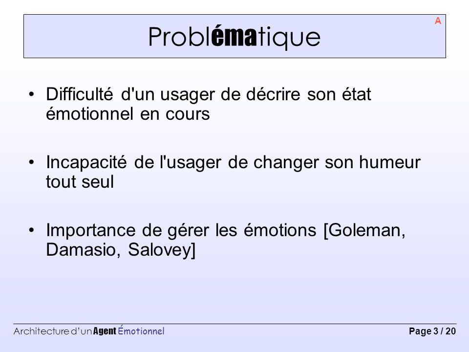 Problématique A. Difficulté d un usager de décrire son état émotionnel en cours. Incapacité de l usager de changer son humeur tout seul.