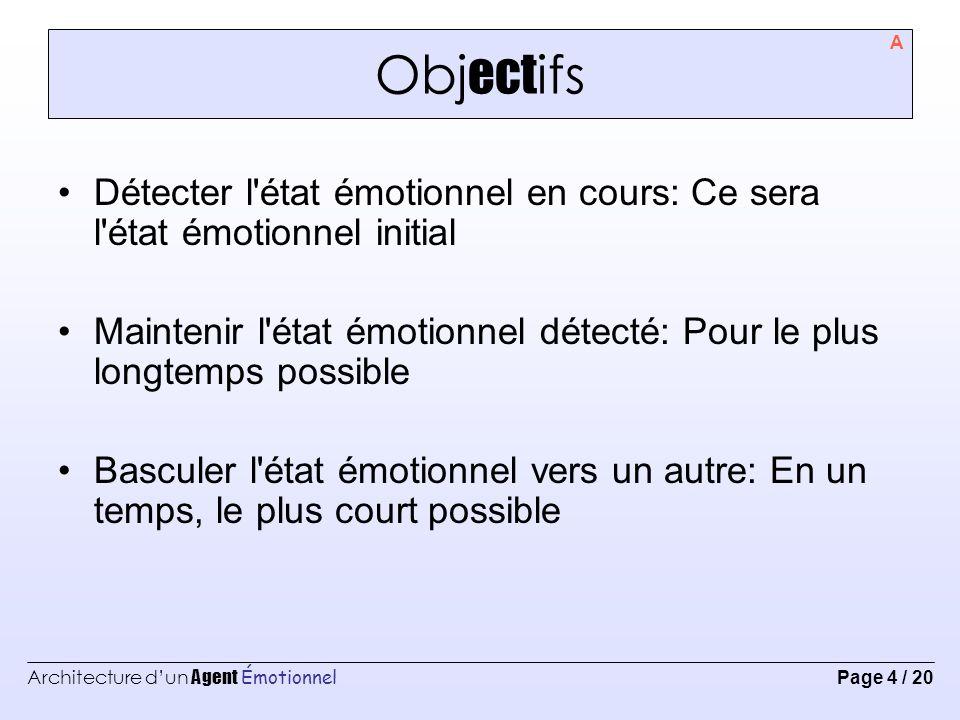 Objectifs A. Détecter l état émotionnel en cours: Ce sera l état émotionnel initial.