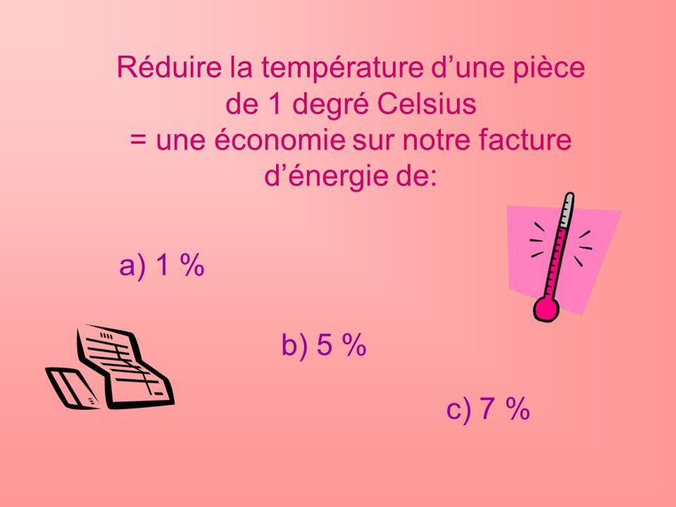Réduire la température d'une pièce de 1 degré Celsius = une économie sur notre facture d'énergie de: