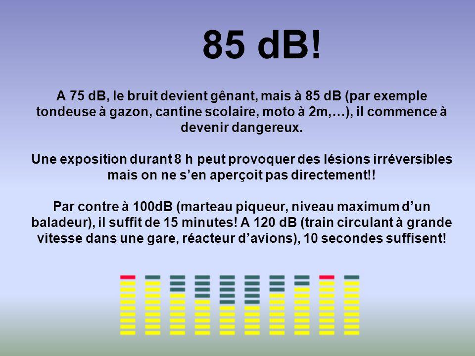 85 dB!