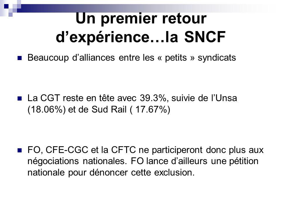 Un premier retour d'expérience…la SNCF