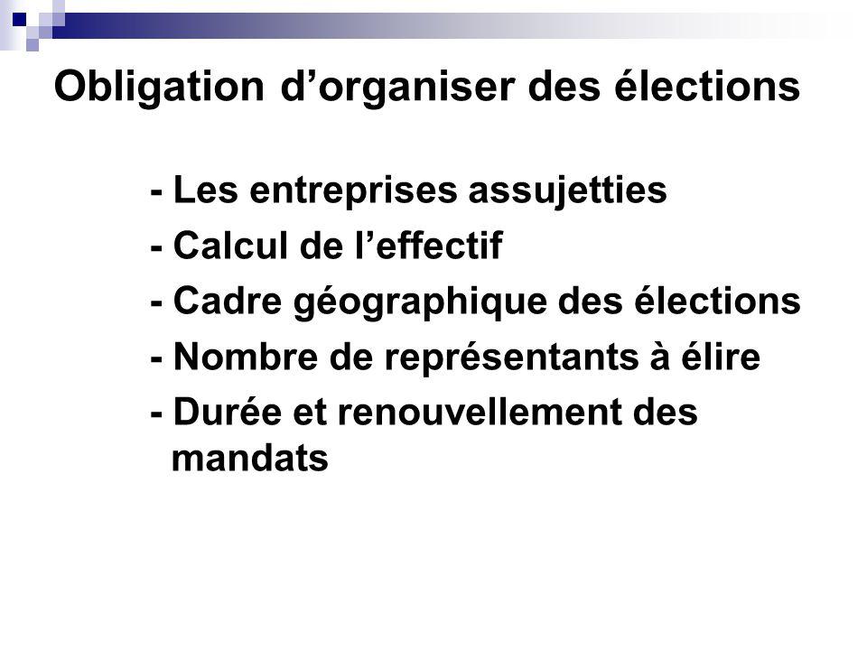 Obligation d'organiser des élections