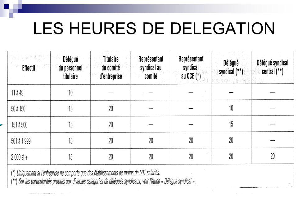 LES HEURES DE DELEGATION