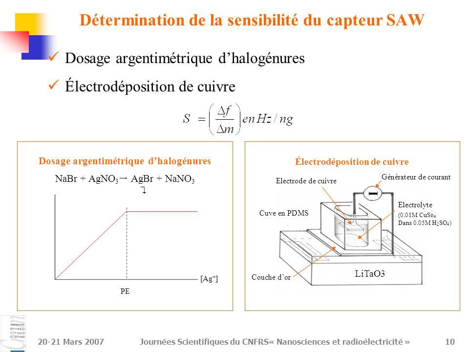 Détermination de la sensibilité du capteur SAW