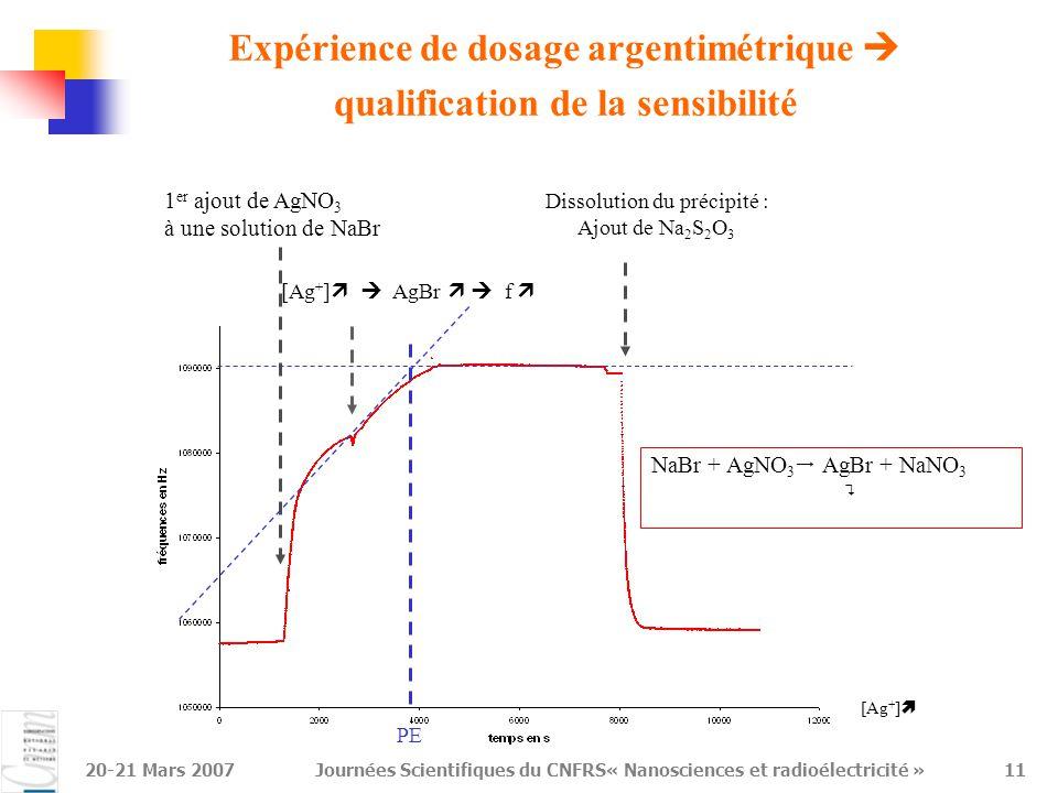 Expérience de dosage argentimétrique  qualification de la sensibilité
