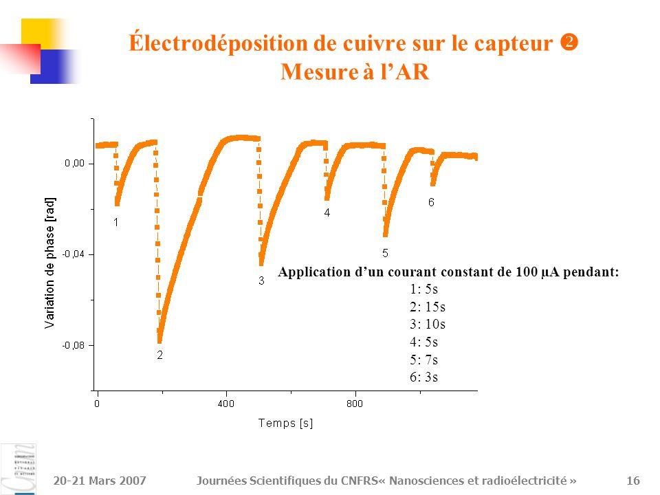 Électrodéposition de cuivre sur le capteur  Mesure à l'AR