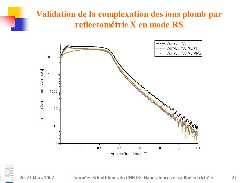 Journées Scientifiques du CNFRS« Nanosciences et radioélectricité »