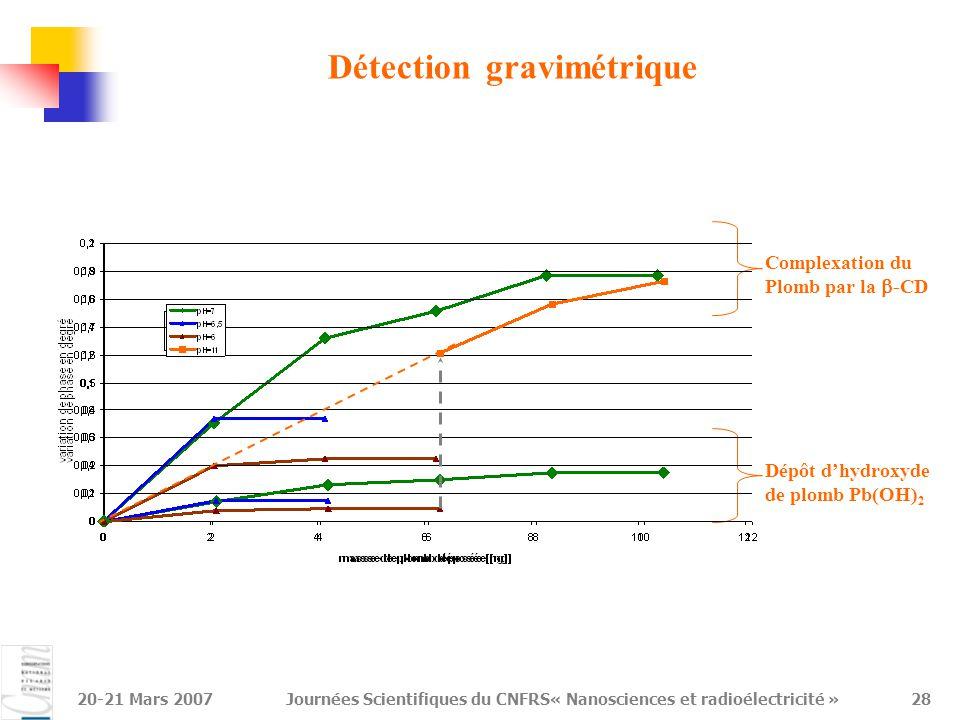 Détection gravimétrique