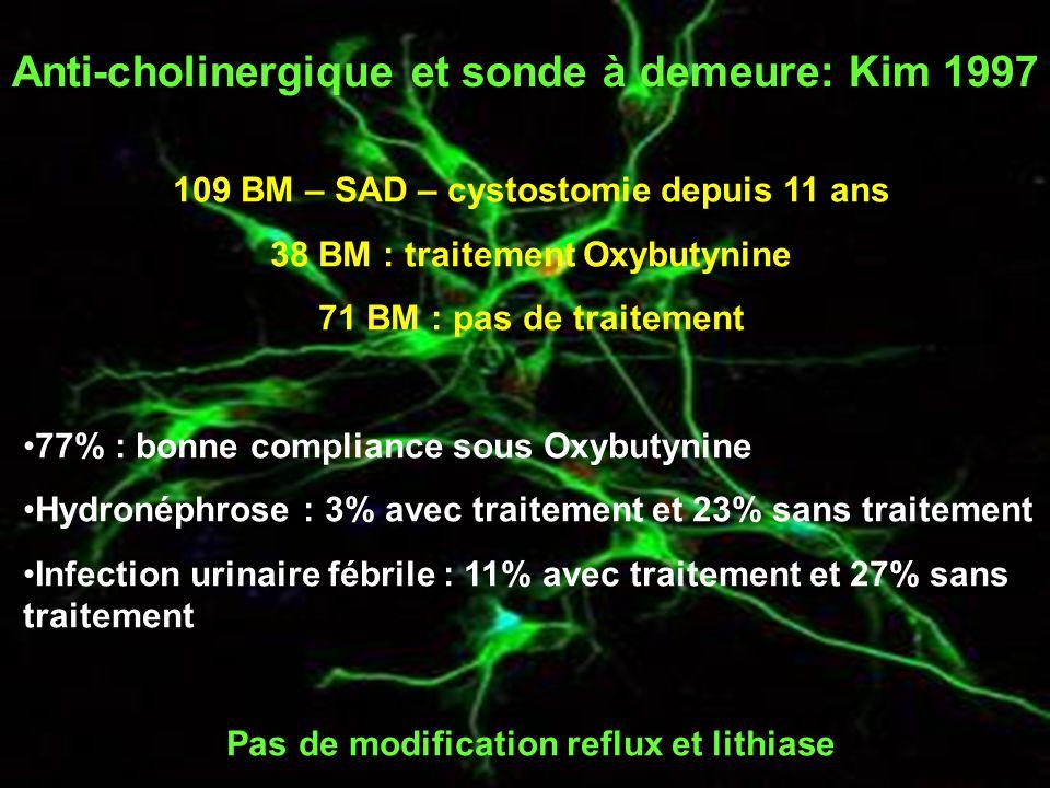 Anti-cholinergique et sonde à demeure: Kim 1997