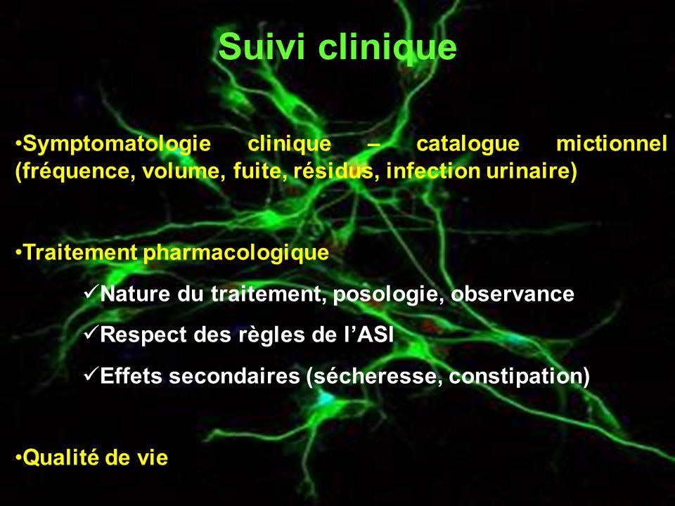 Suivi clinique Symptomatologie clinique – catalogue mictionnel (fréquence, volume, fuite, résidus, infection urinaire)