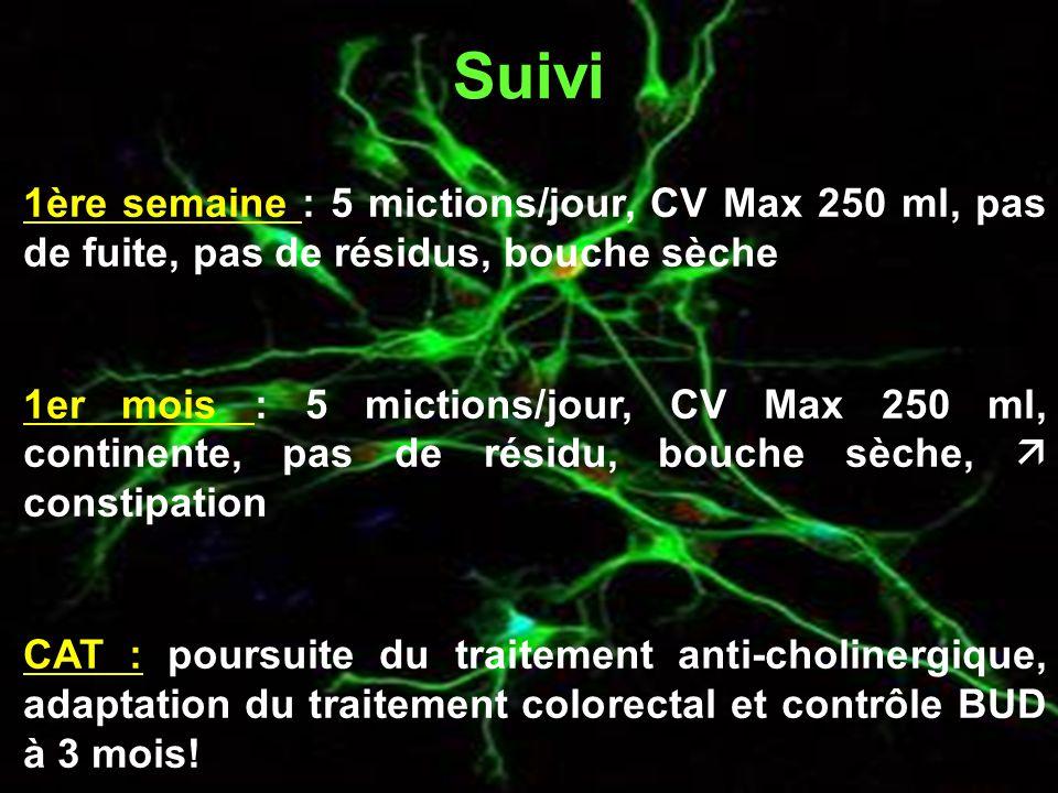 Suivi 1ère semaine : 5 mictions/jour, CV Max 250 ml, pas de fuite, pas de résidus, bouche sèche.
