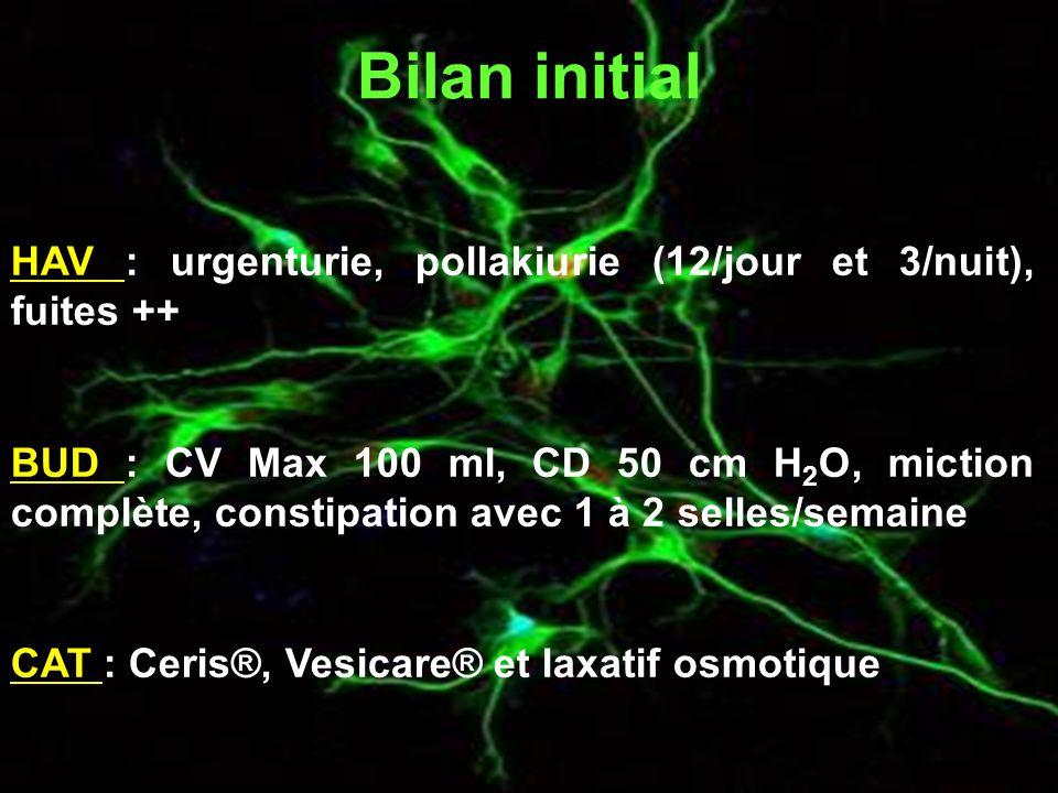 Bilan initial HAV : urgenturie, pollakiurie (12/jour et 3/nuit), fuites ++