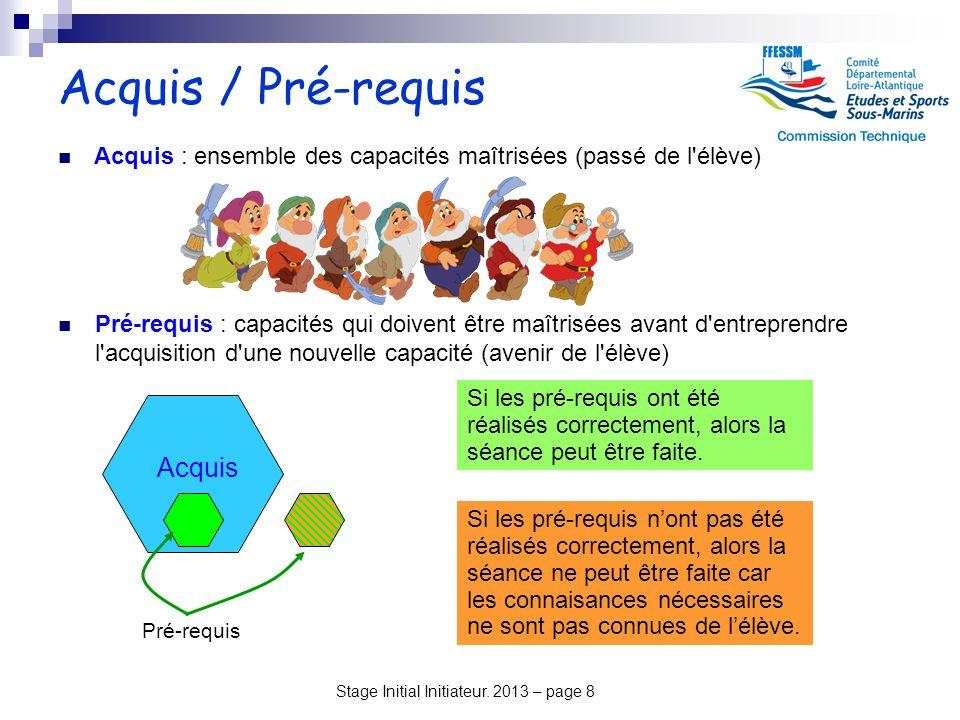 Acquis / Pré-requis Acquis