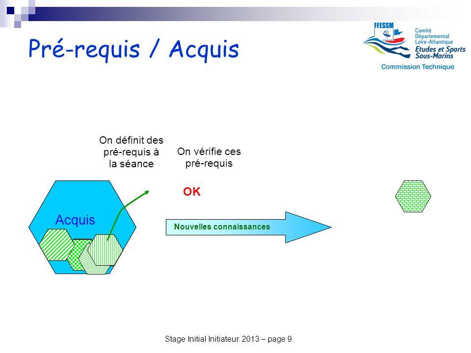 Pré-requis / Acquis Acquis Acquis OK