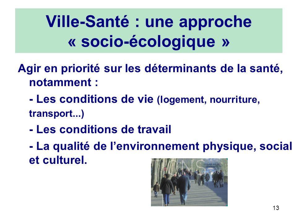 Ville-Santé : une approche « socio-écologique »