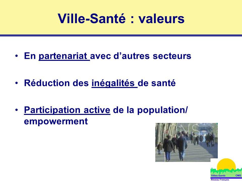 Ville-Santé : valeurs En partenariat avec d'autres secteurs
