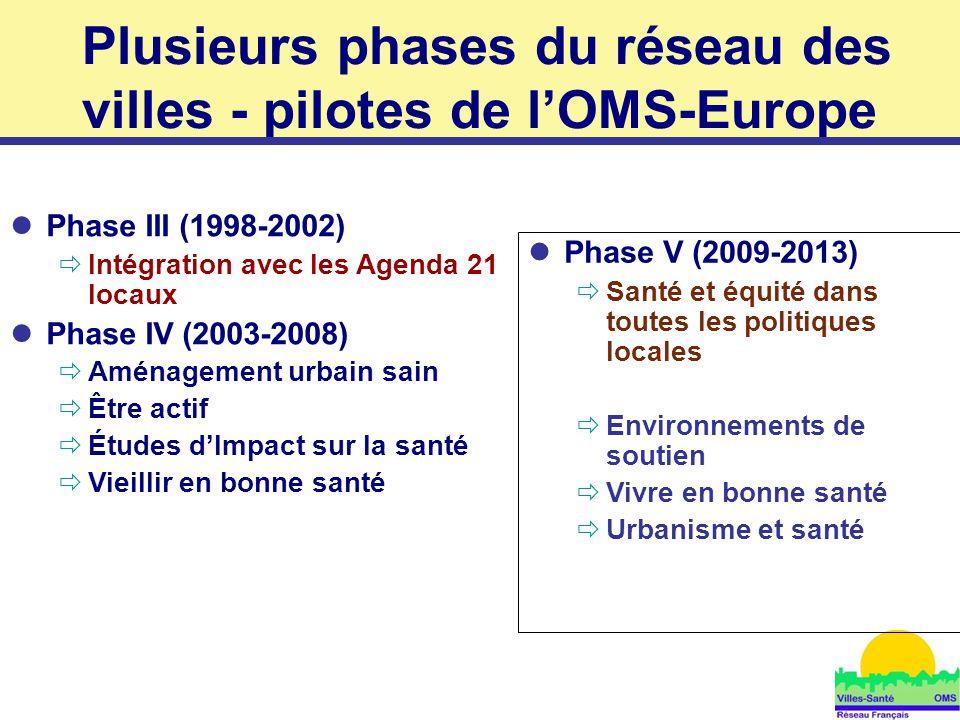 Plusieurs phases du réseau des villes - pilotes de l'OMS-Europe