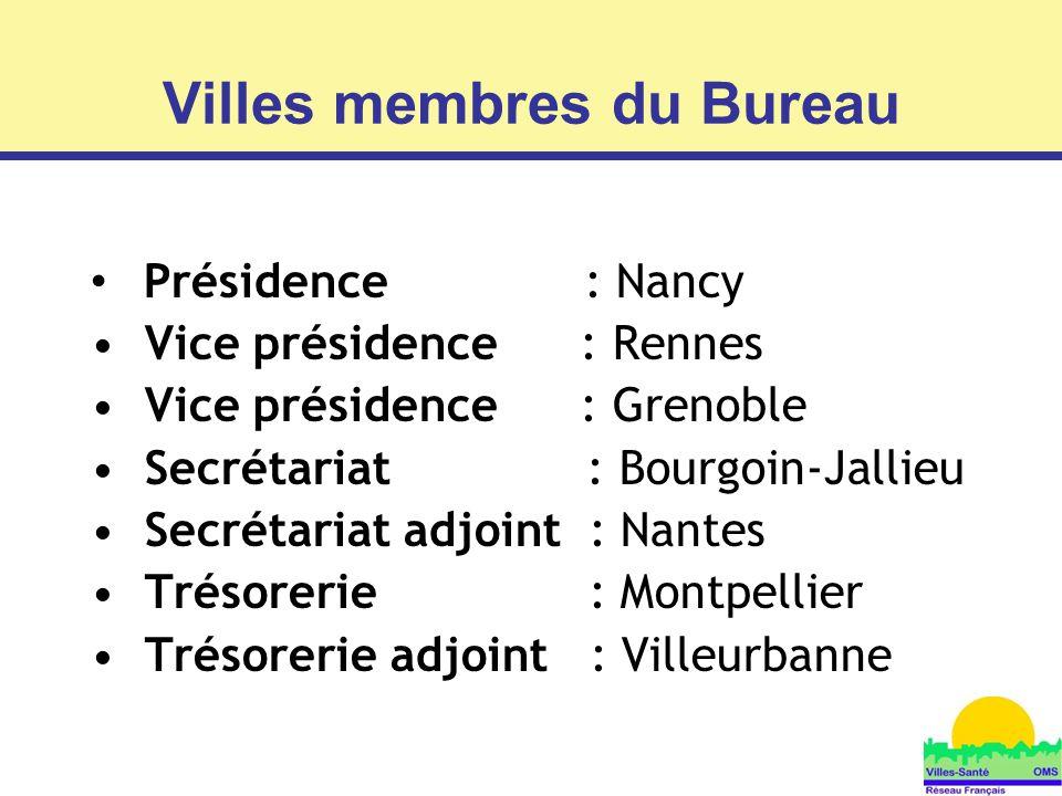 Villes membres du Bureau