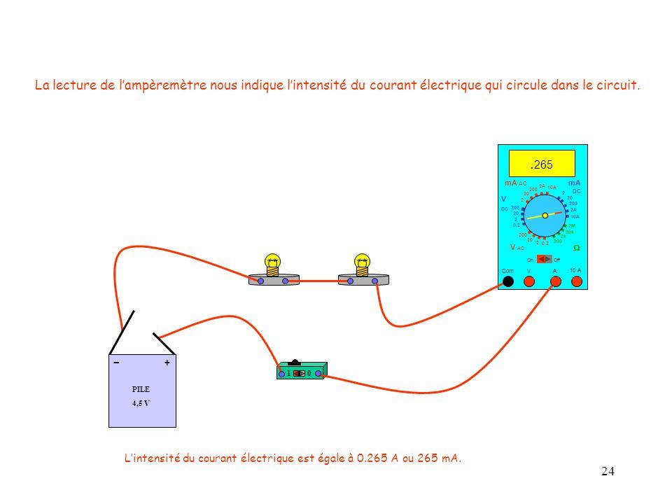 La lecture de l'ampèremètre nous indique l'intensité du courant électrique qui circule dans le circuit.
