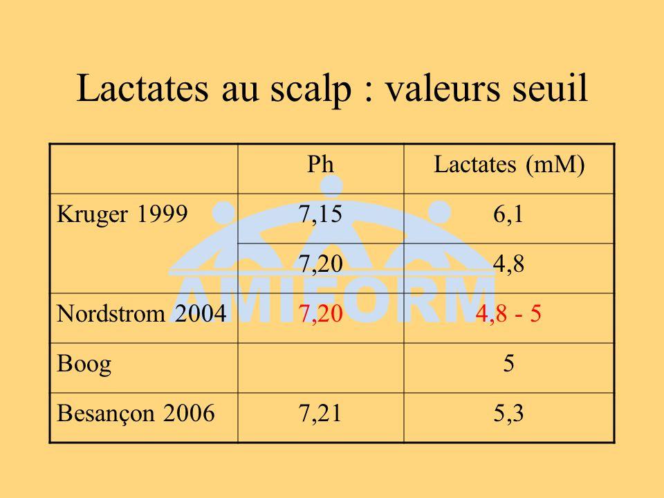 Lactates au scalp : valeurs seuil