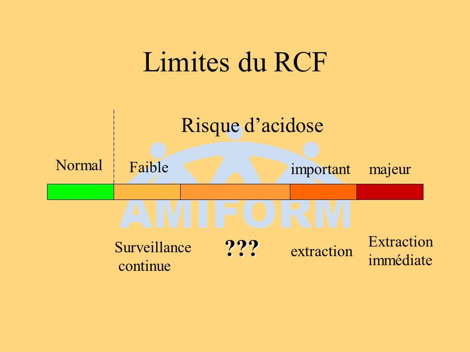 Limites du RCF Risque d'acidose Normal Faible important majeur