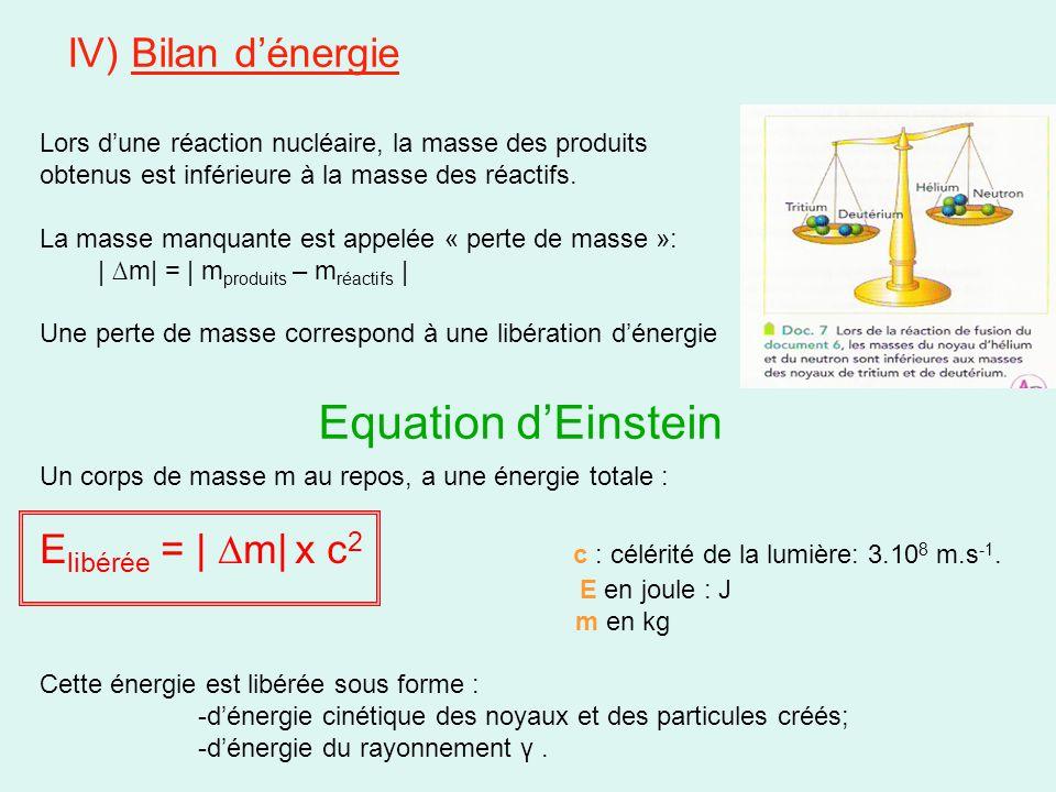 Equation d'Einstein IV) Bilan d'énergie