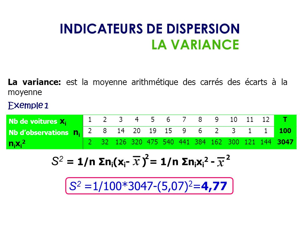 INDICATEURS DE DISPERSION