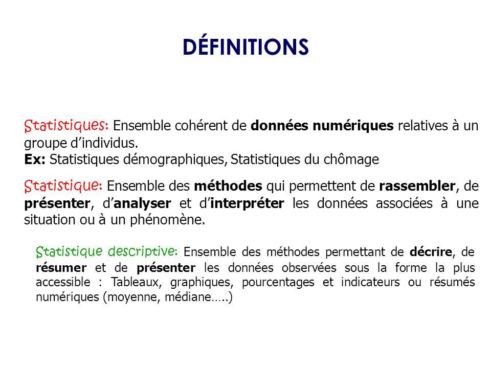 DÉFINITIONS Statistiques: Ensemble cohérent de données numériques relatives à un groupe d'individus.