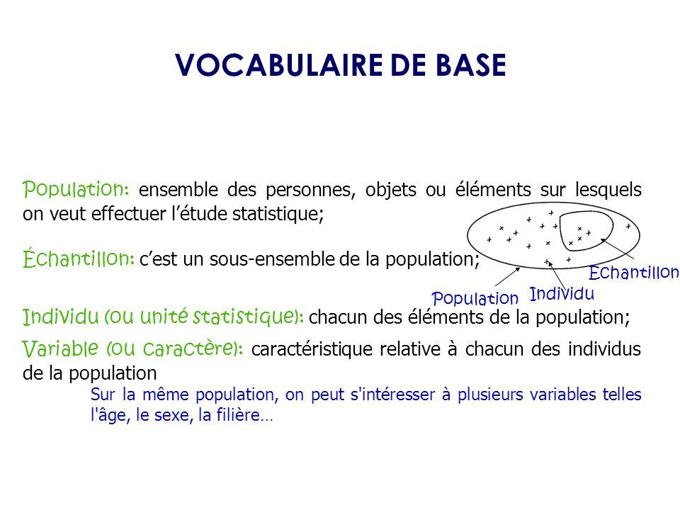 VOCABULAIRE DE BASE Population: ensemble des personnes, objets ou éléments sur lesquels on veut effectuer l'étude statistique;