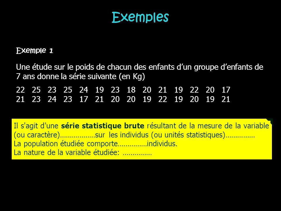 Exemples Exemple 1. Une étude sur le poids de chacun des enfants d'un groupe d'enfants de 7 ans donne la série suivante (en Kg)