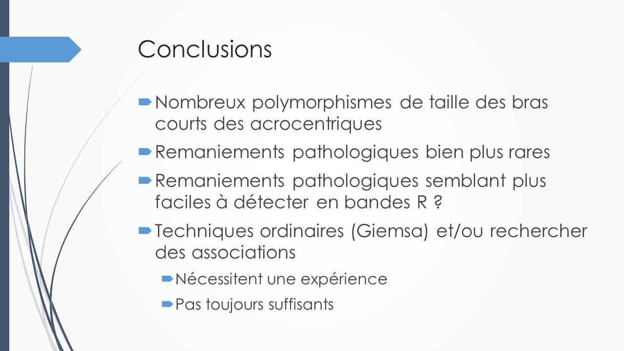 Conclusions Nombreux polymorphismes de taille des bras courts des acrocentriques. Remaniements pathologiques bien plus rares.