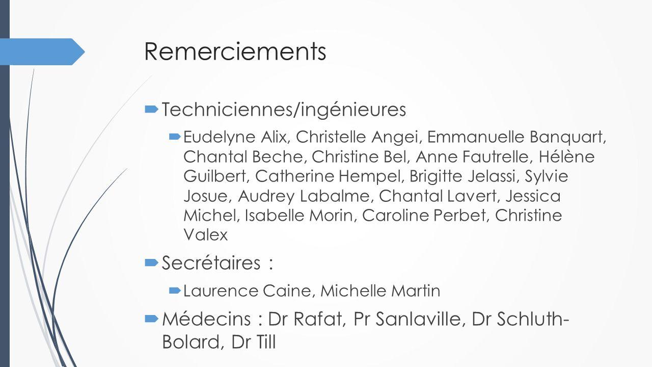Remerciements Techniciennes/ingénieures Secrétaires :