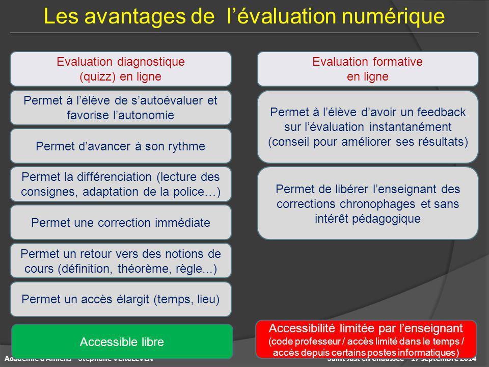 Les avantages de l'évaluation numérique