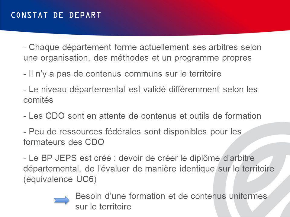 CONSTAT DE DEPART - Chaque département forme actuellement ses arbitres selon une organisation, des méthodes et un programme propres.