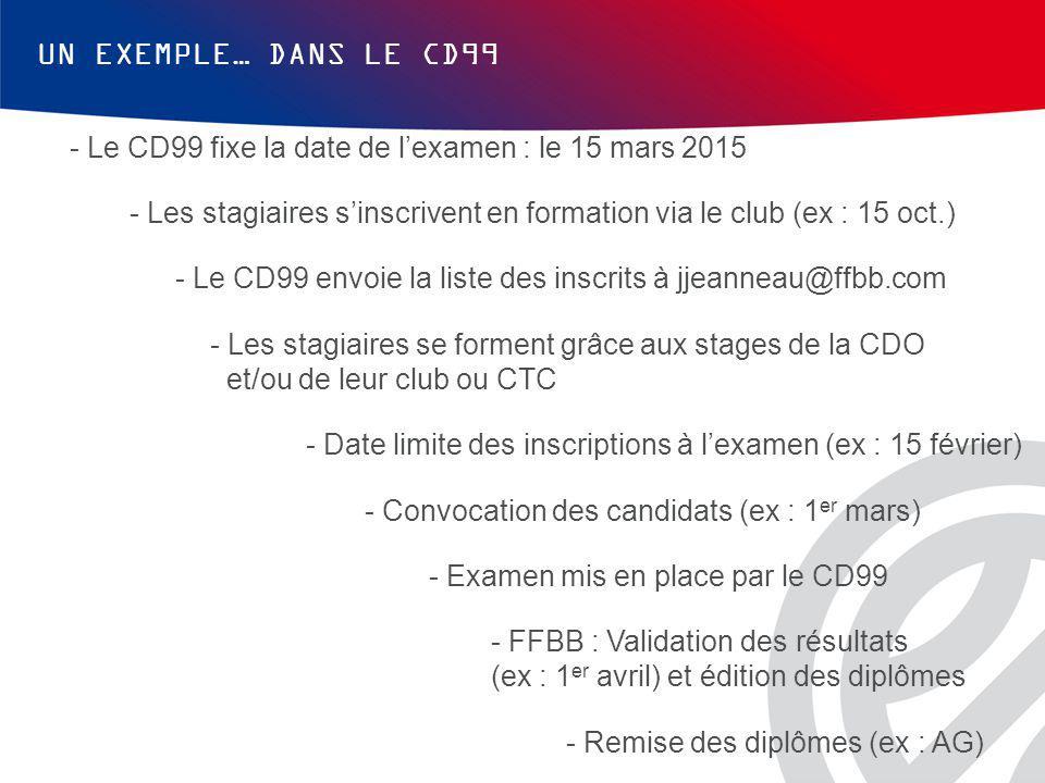 UN EXEMPLE… DANS LE CD99 - Le CD99 fixe la date de l'examen : le 15 mars 2015. Les stagiaires s'inscrivent en formation via le club (ex : 15 oct.)