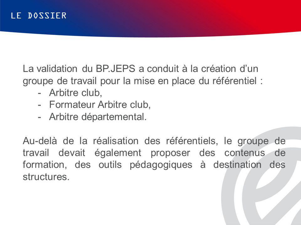 Formateur Arbitre club, Arbitre départemental.
