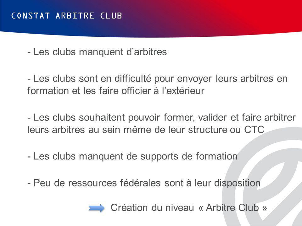- Les clubs manquent d'arbitres