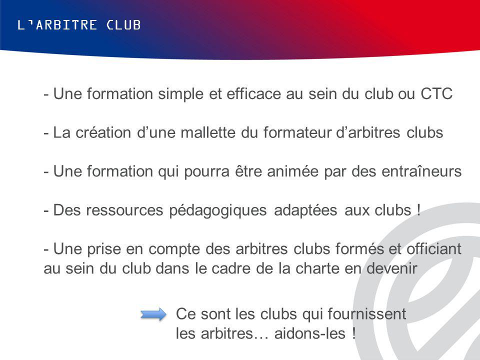 - Une formation simple et efficace au sein du club ou CTC