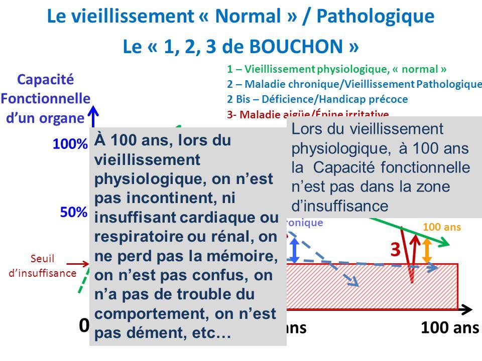 Le vieillissement « Normal » / Pathologique Le « 1, 2, 3 de BOUCHON »