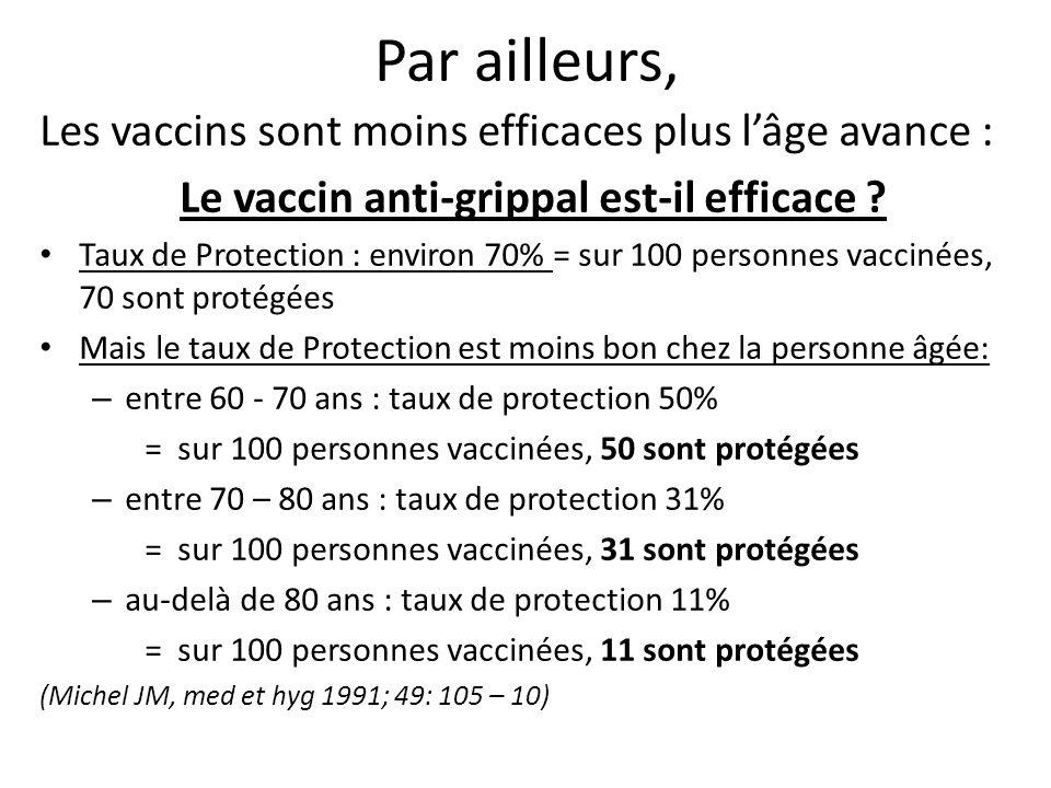 Le vaccin anti-grippal est-il efficace