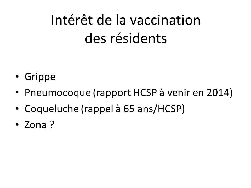 Intérêt de la vaccination des résidents