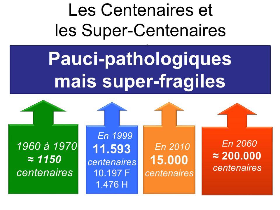 Les Centenaires et les Super-Centenaires ou le