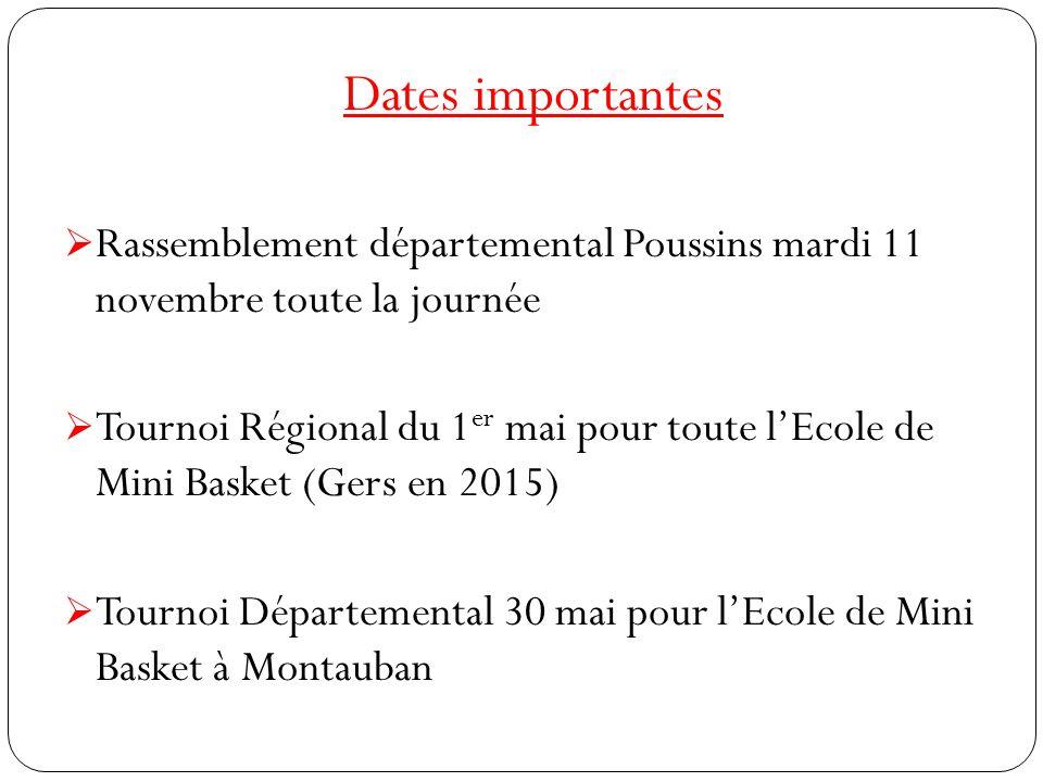 Dates importantes Rassemblement départemental Poussins mardi 11 novembre toute la journée.