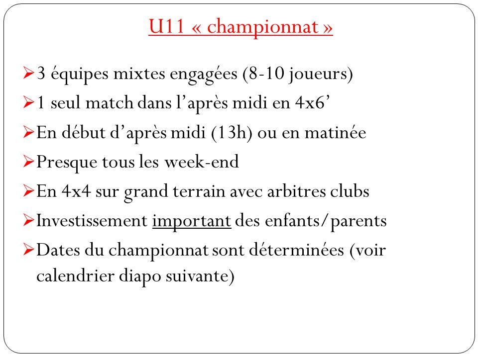 U11 « championnat » 3 équipes mixtes engagées (8-10 joueurs)