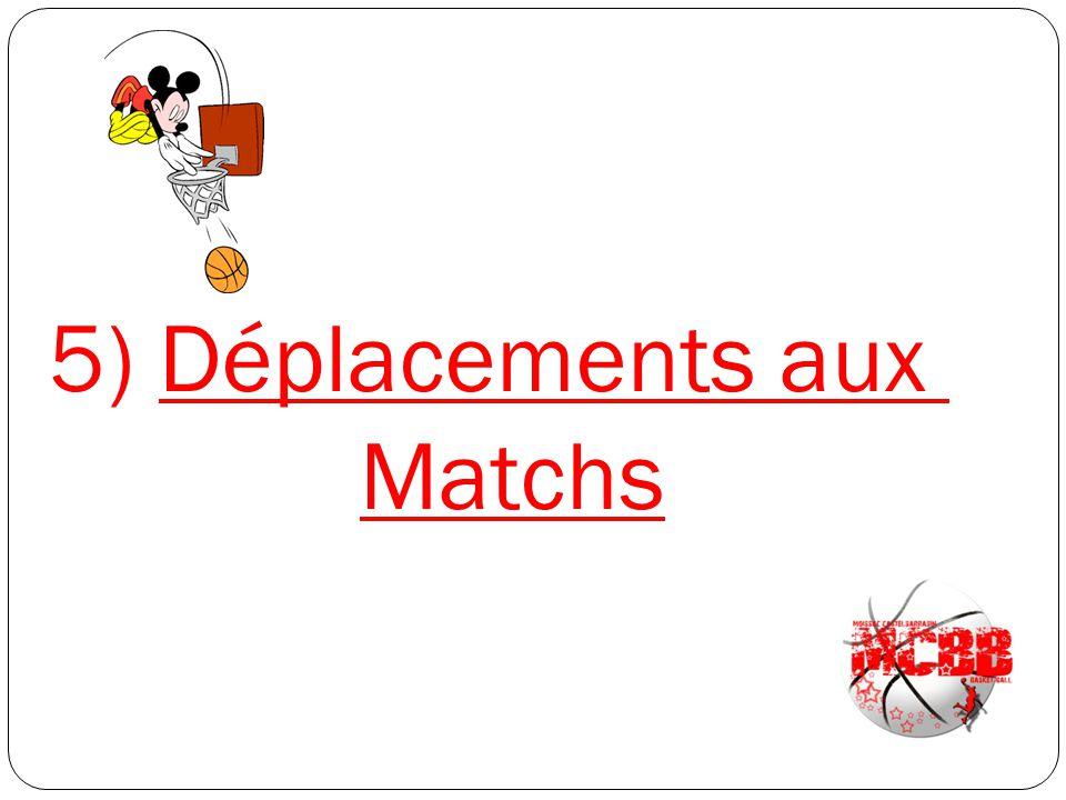 5) Déplacements aux Matchs