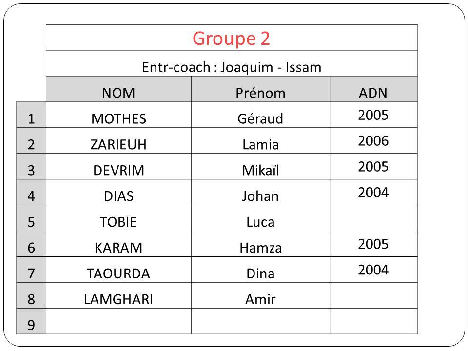 Entr-coach : Joaquim - Issam