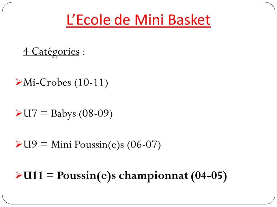 L'Ecole de Mini Basket Mi-Crobes (10-11) U7 = Babys (08-09)