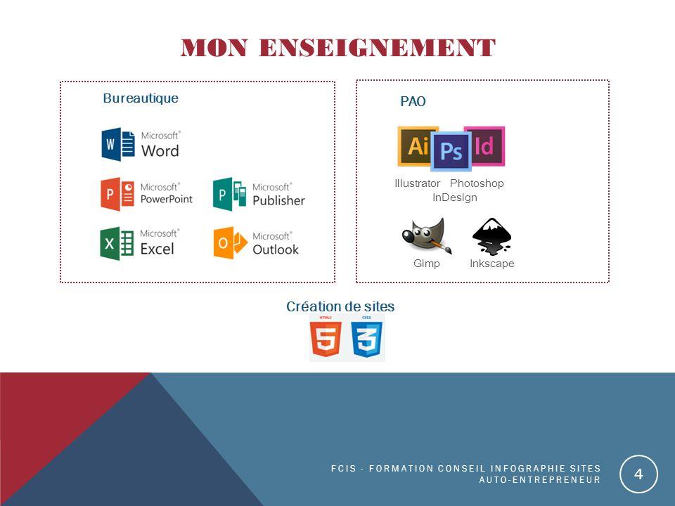 MON ENSEIGNEMENT PAO Création de sites Bureautique