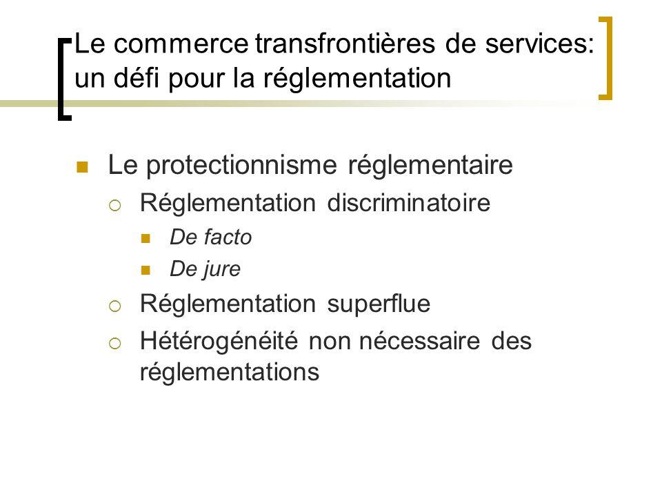 Le commerce transfrontières de services: un défi pour la réglementation